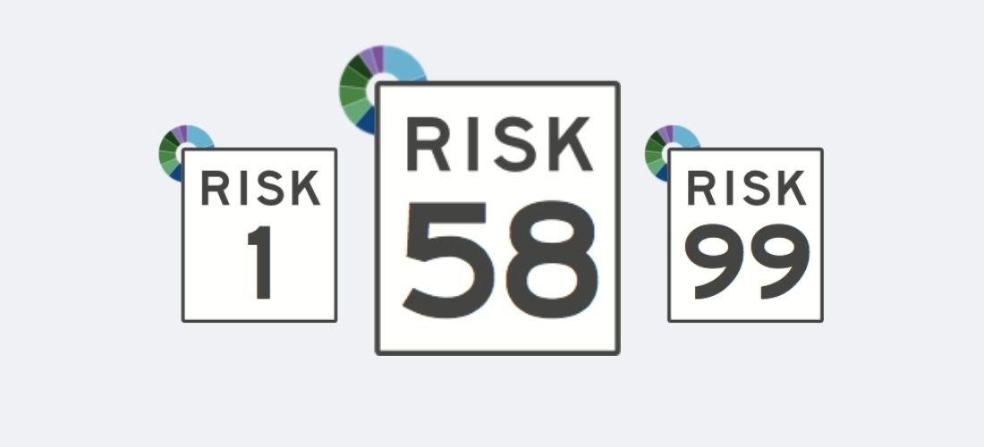 Riskalyze Orion Capital Management LLC